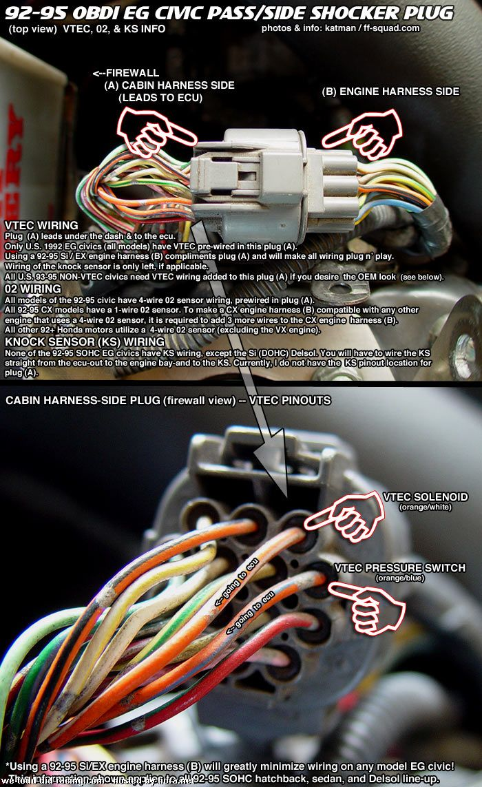 Engine Tuning Solutions Tech Area Obd2 Plug Wiring Obd1 Civic Shocktower Vtec Knock O2 Diagram