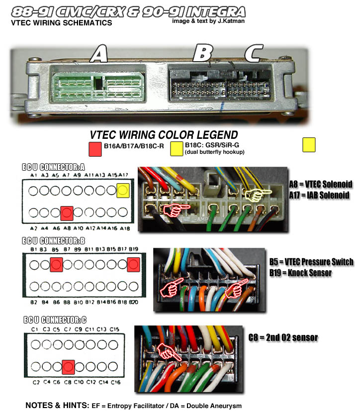 Wiring on 91 Integra Fuse Box Diagram