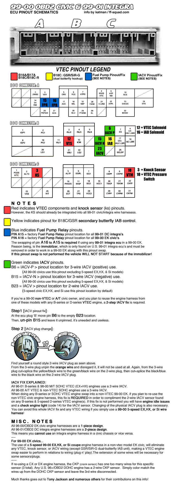 Obd2a To Obd2b Distributor Wiring Diagram - DIY Enthusiasts Wiring ...