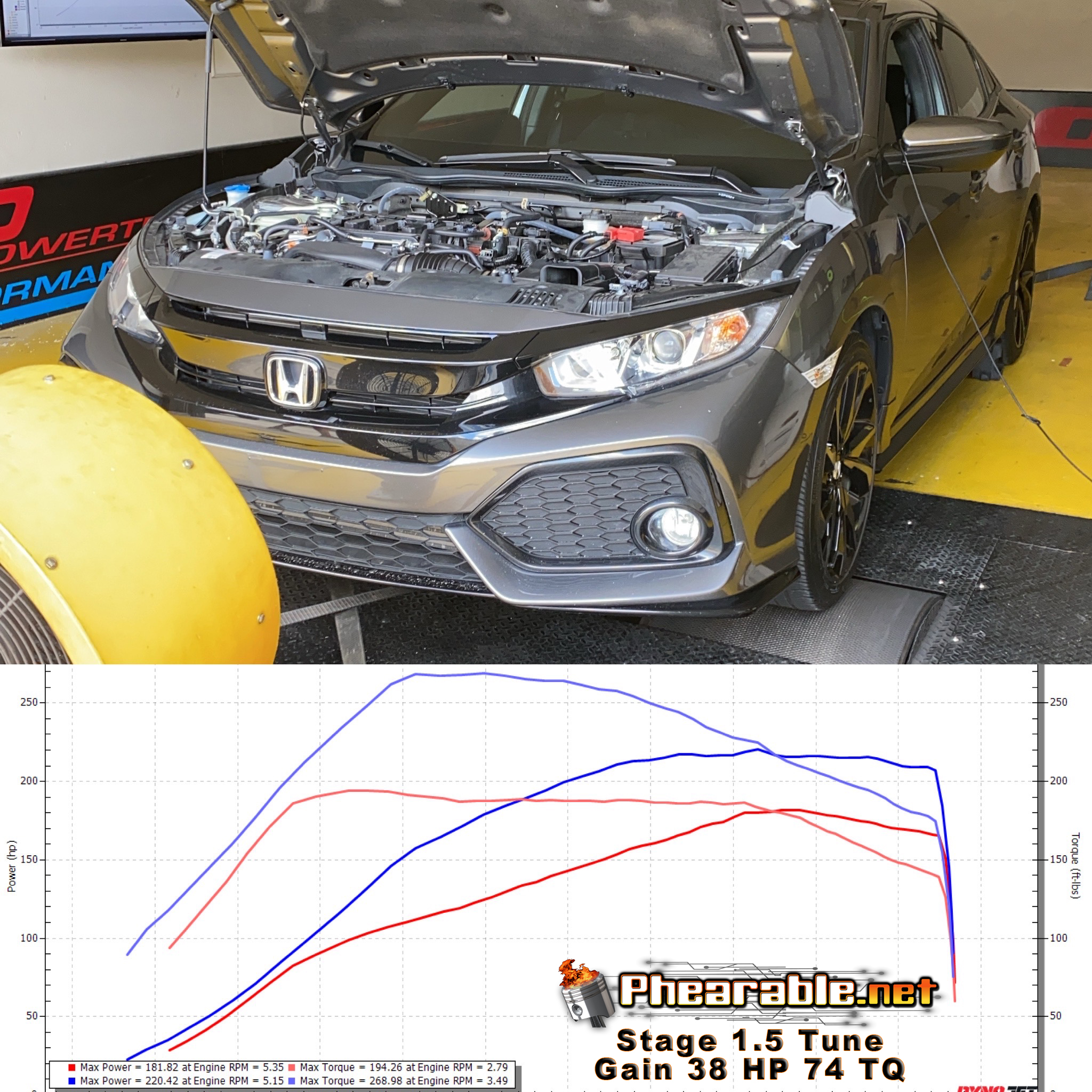 Phearable Stage 1.5 CIVIC NON SI