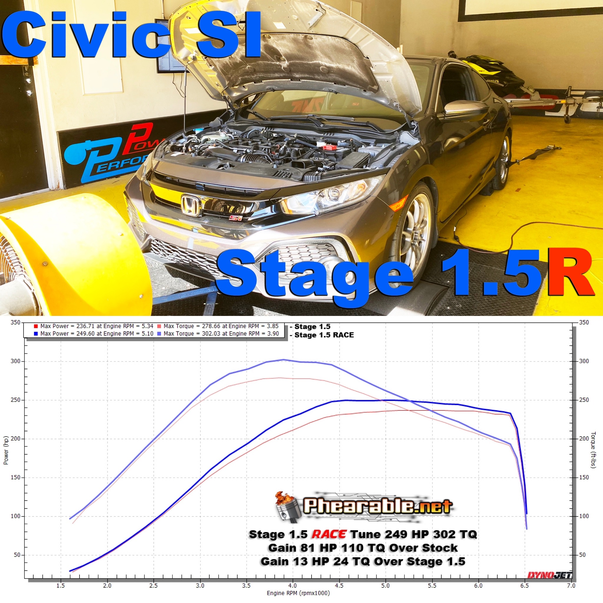 Phearable Stage 1.5 RACE CIVIC SI